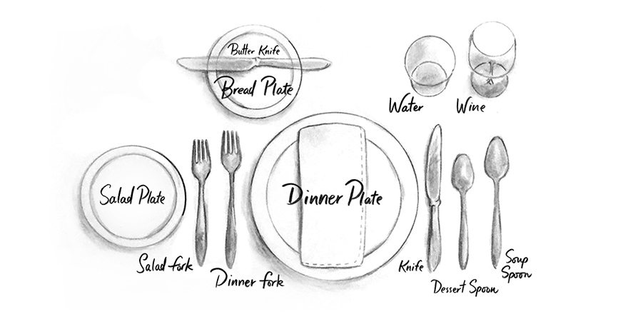 dining_howto_zone4